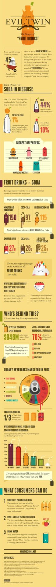fruit juice facts