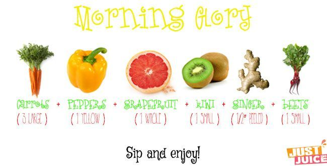 breakfast juice recipes