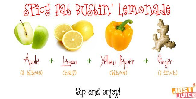 weight loss juice fat busting lemonade
