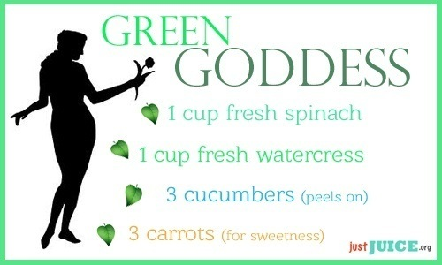 green juicing recipes for skin